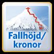Fallhöjd/kronor