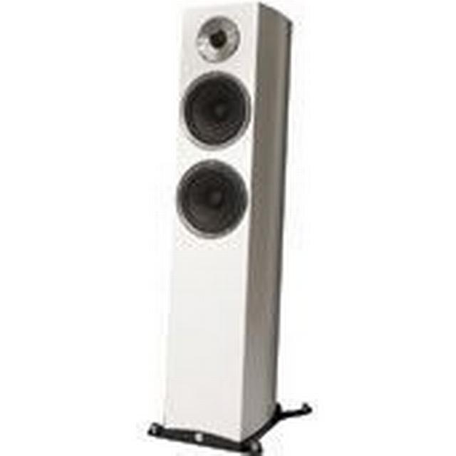 Gato Audio FM-6