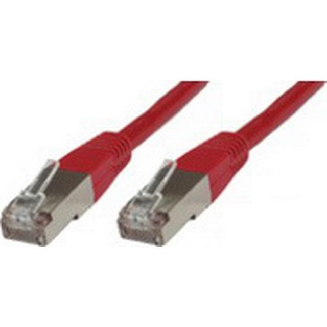 MicroConnect F/UTP Cat5e RJ45 - RJ45 3m